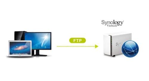 ftp server là gì
