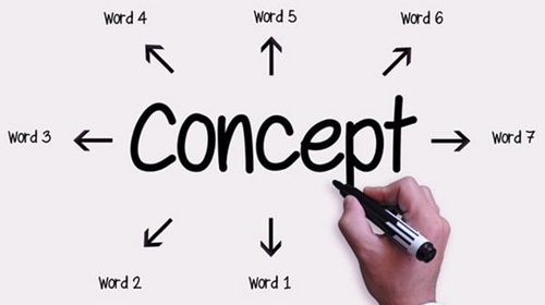 concept là gì