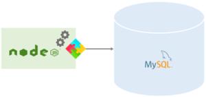 My SQL là gì