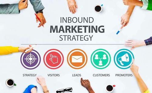 inbound marketing là gì