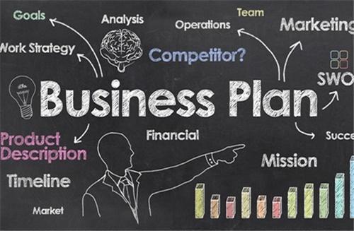kế hoạch kinh doanh mẫu