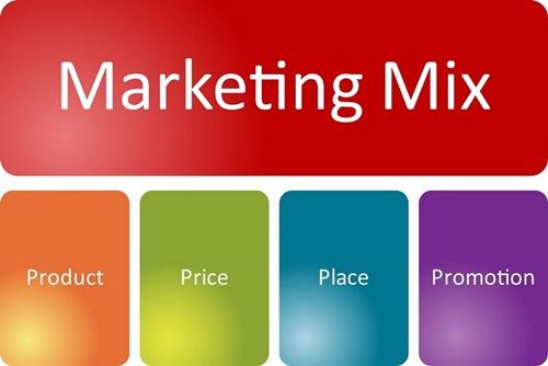 4p marketing