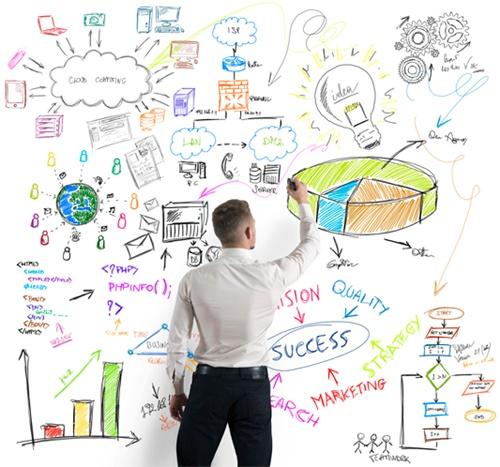 mẫu kế hoạch kinh doanh