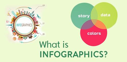 Infographic là gì