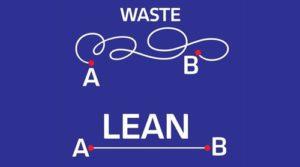 lean là gì
