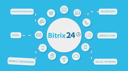 bitrix24 là gì