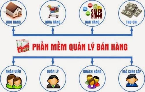 phan phoi he thong dms