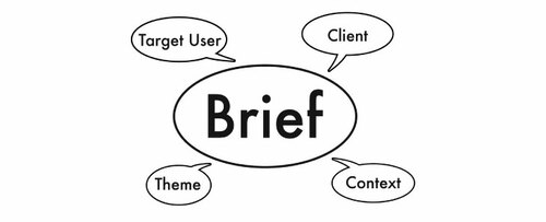 brief là gì