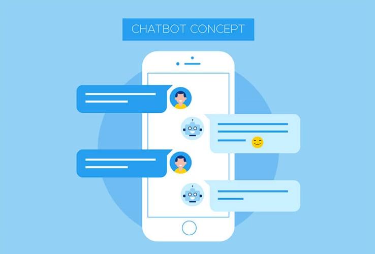 các ứng dụng của chatbot
