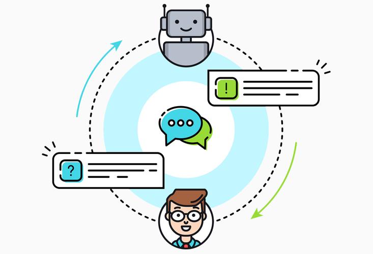 chatbot chăm sóc khách hàng
