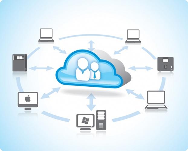 cloud hosting là gì