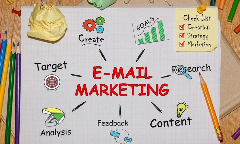 dịch vụ email marketing uy tín