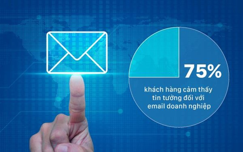 mở email doanh nghiệp