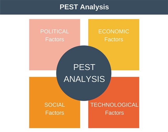 pest là gì