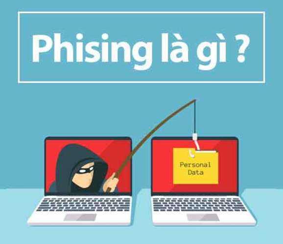 Phishing Email là gì