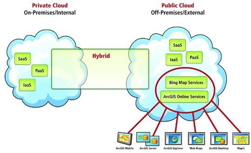 private cloud là gì