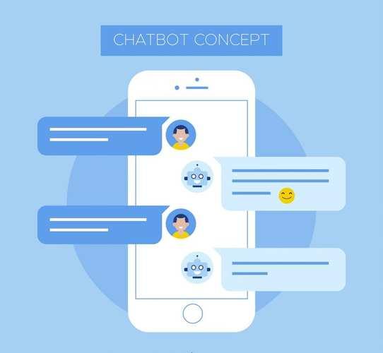 chat bot là gì