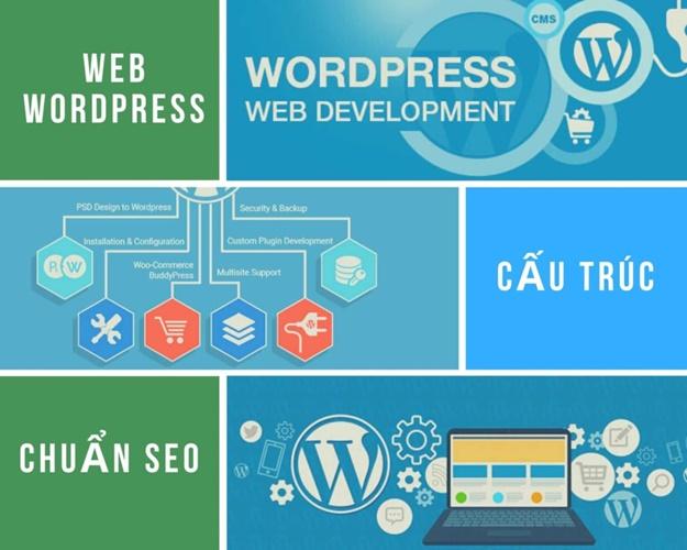 dịch vụ cài đặt wordpress trọn gói