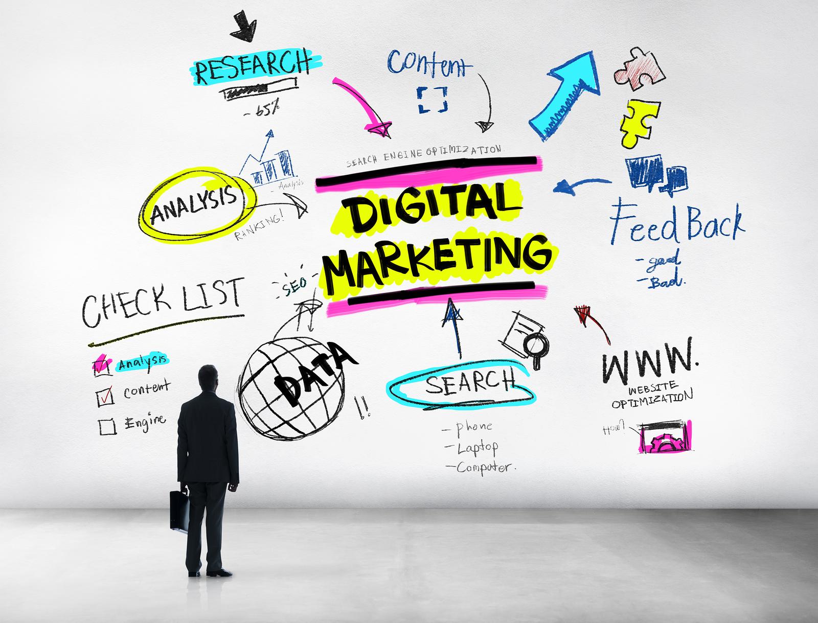 học marketing online ở đâu
