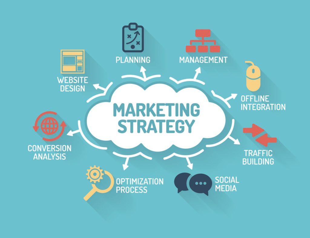 khóa học marketing ngắn hạn
