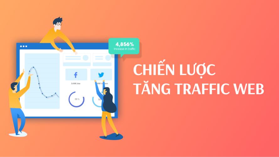 kiểm tra traffic website