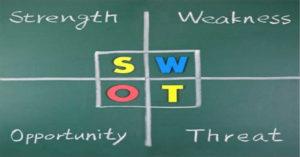 ma trận SWOT mẫu