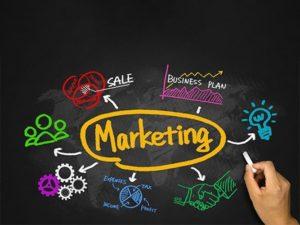 mô hình marketing 7p