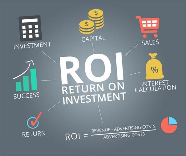 return on investment là gì