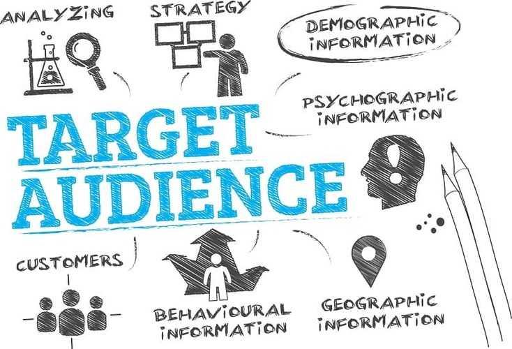 List Thế nào là target customer là gì