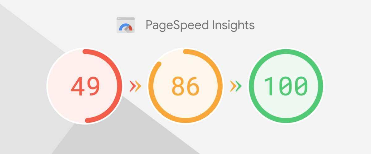 tăng tốc WordPress