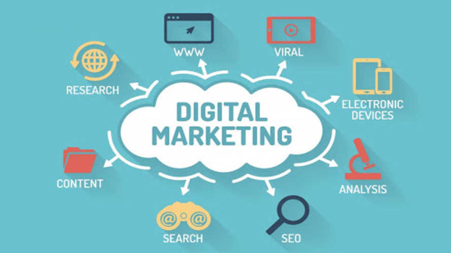 tìm hiểu Digital Marketing