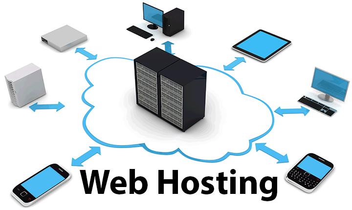 dung lượng hosting là gì