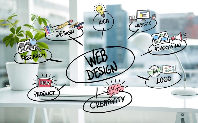 bảng giá thiết kế