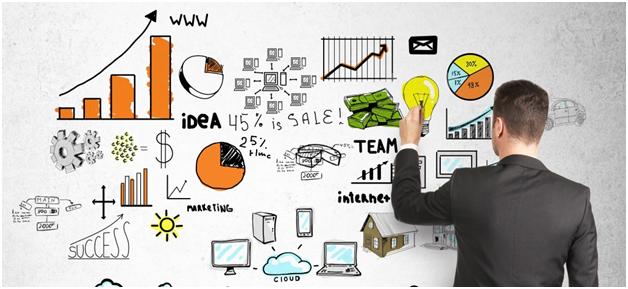 kế hoạch Marketing tổng thể