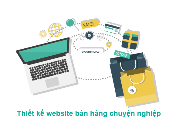 nhận thiết kế Website