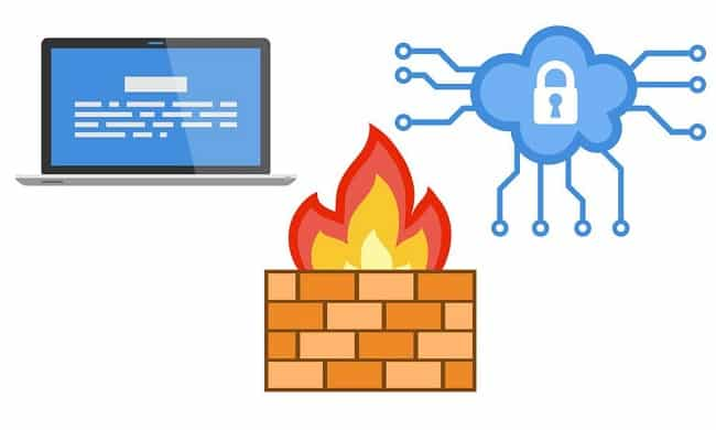 chống DDOS cho Website