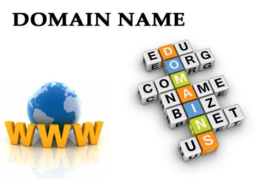 tên miền website