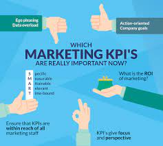 kpis marketing
