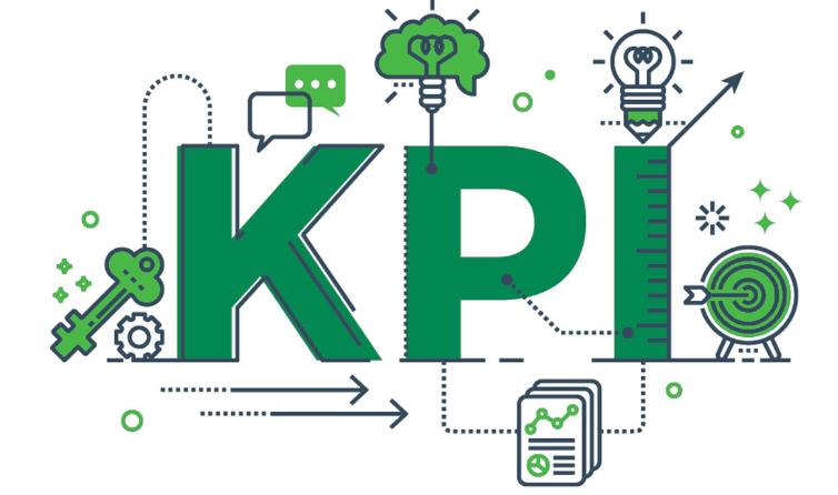 KPIs là gì