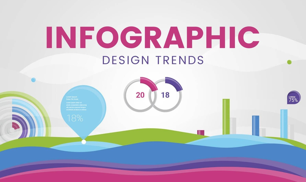 Infographics là gì