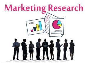 Marketing Research là gì