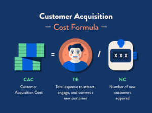 Customer Acquisition là gì