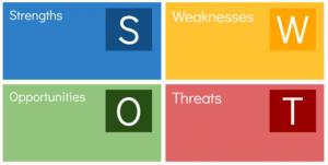 ma trận SWOT là gì
