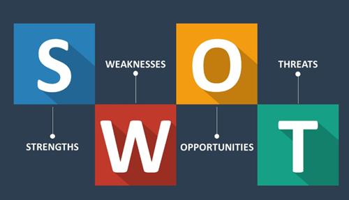 phân tích SWOT của công ty
