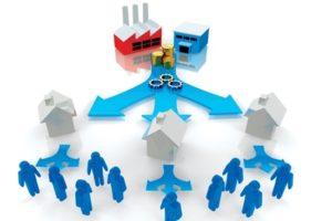 quản trị kênh phân phối
