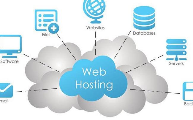 tên miền và hosting là gì
