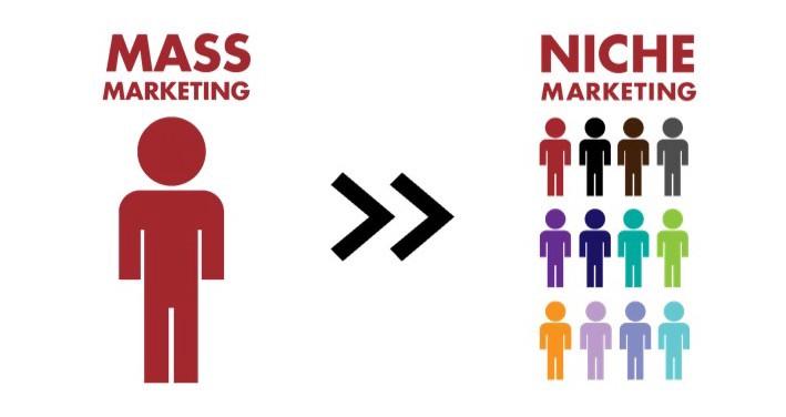 Mass Marketing là gì