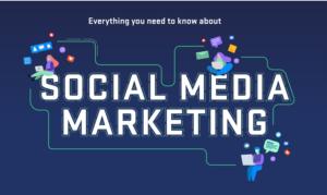 các công cụ Digital Marketing
