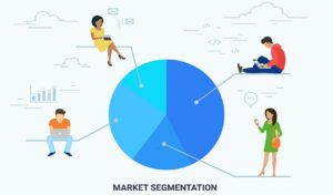 phân đoạn thị trường là gì