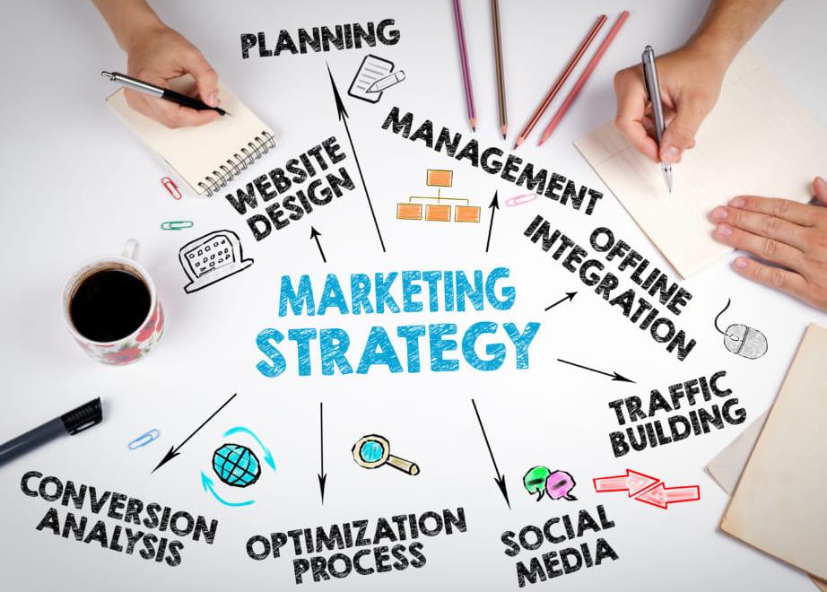 xây dựng chiến lược Marketing